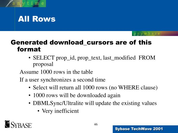 Generated download_cursors are of this format