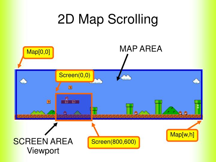 2D Map Scrolling