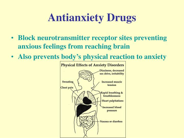 Antianxiety drugs1