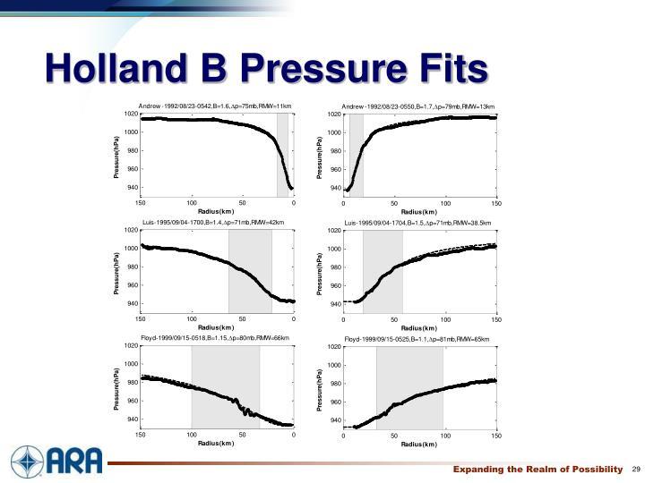 Holland B Pressure Fits