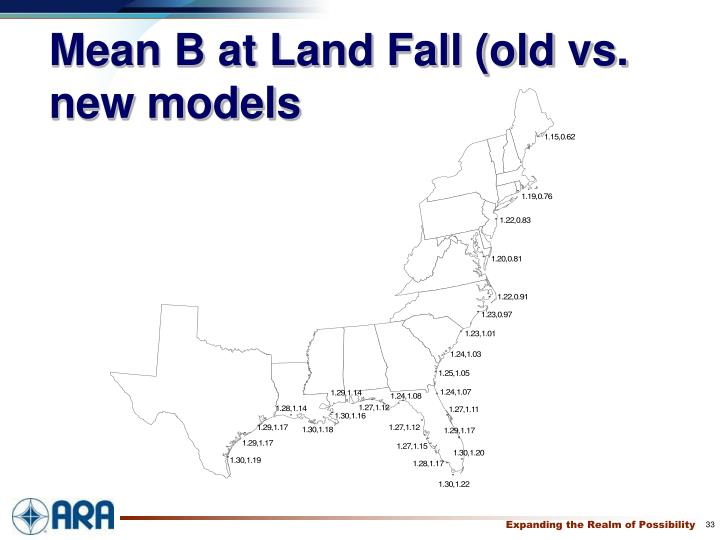 Mean B at Land Fall (old vs. new models