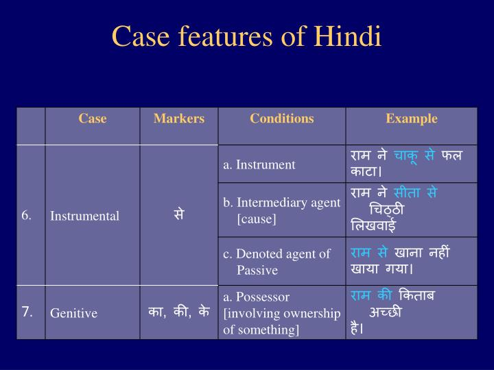Case features of Hindi