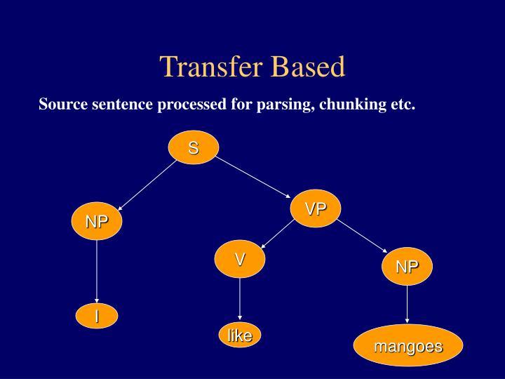 Transfer Based