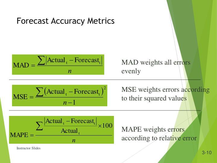 Forecast Accuracy Metrics