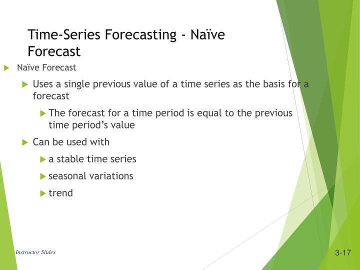 Naïve Forecast