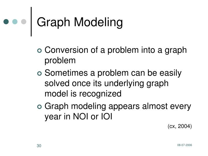 Graph Modeling