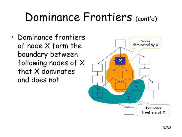 Dominance Frontiers