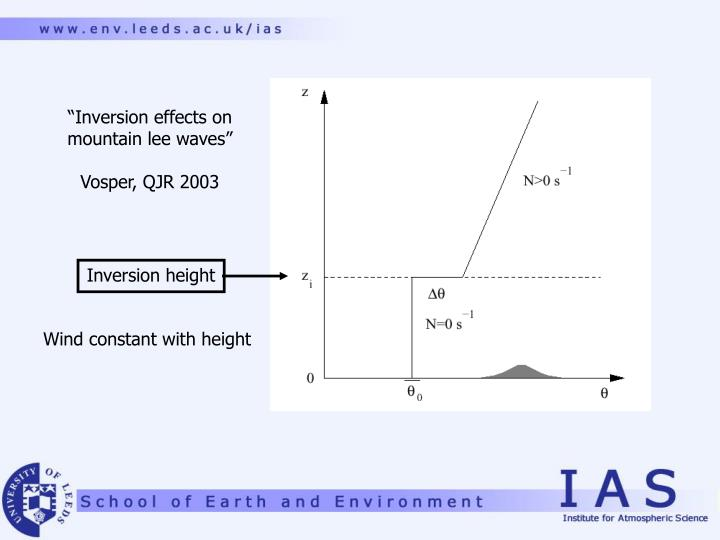 """Inversion effects on"