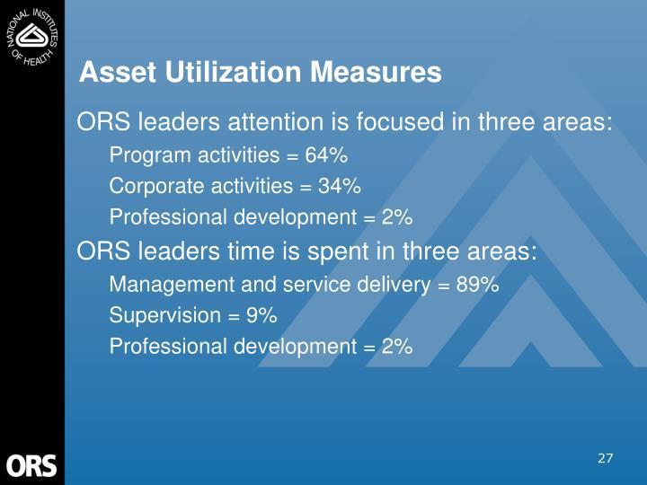 Asset Utilization Measures