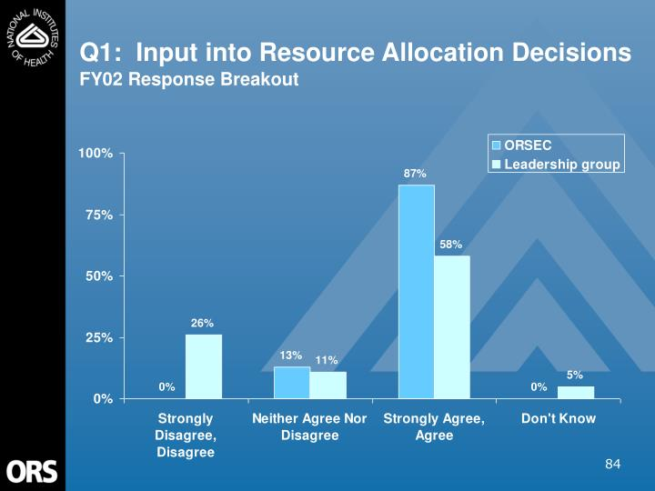 Q1:  Input into Resource Allocation Decisions