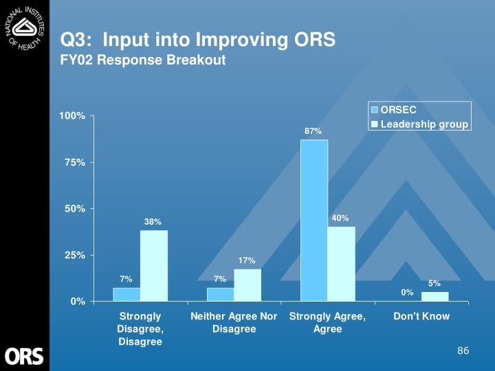 Q3:  Input into Improving ORS