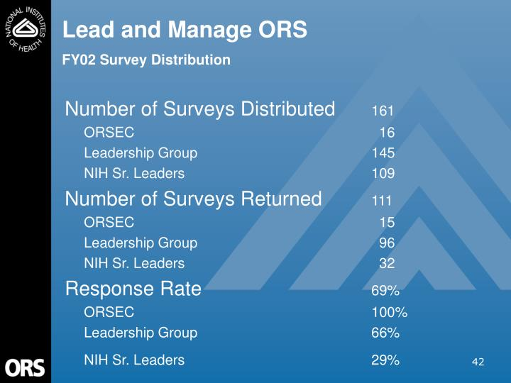 Lead and Manage ORS