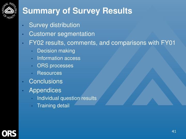 Summary of Survey Results