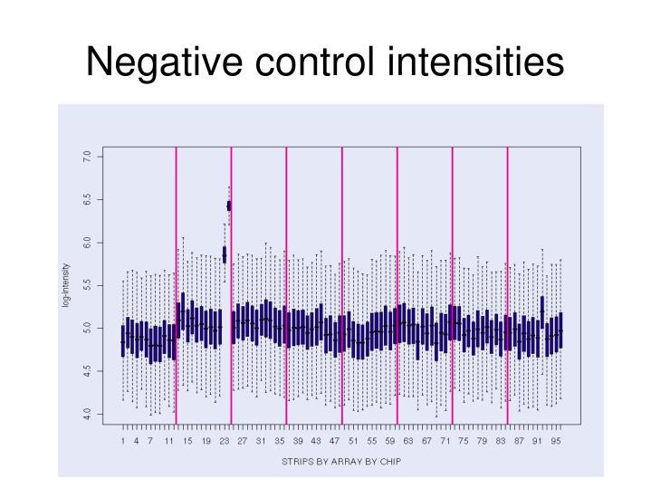 Negative control intensities