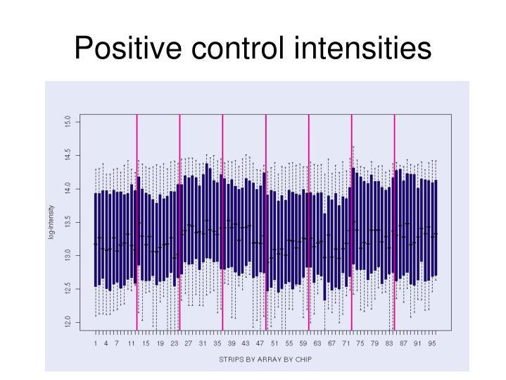 Positive control intensities