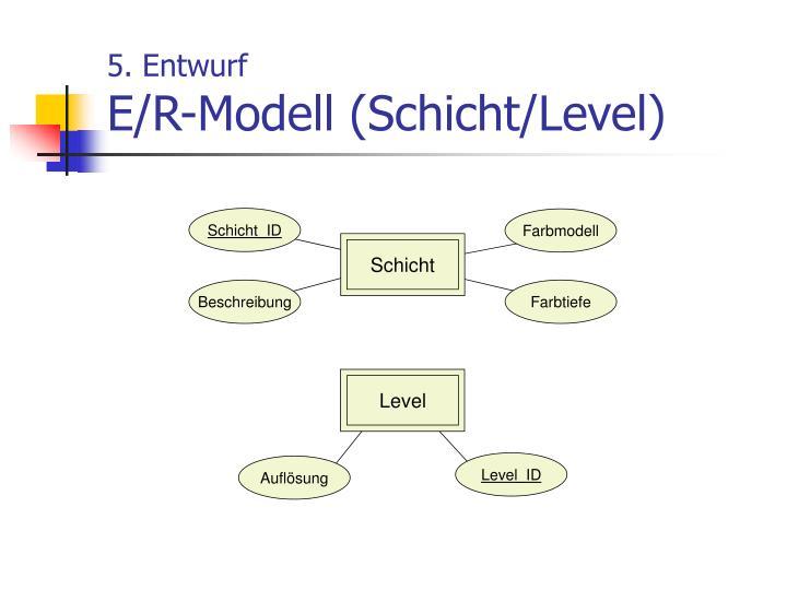 Schicht_ID