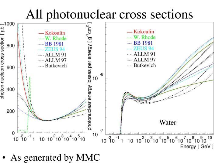 All photonuclear cross sections