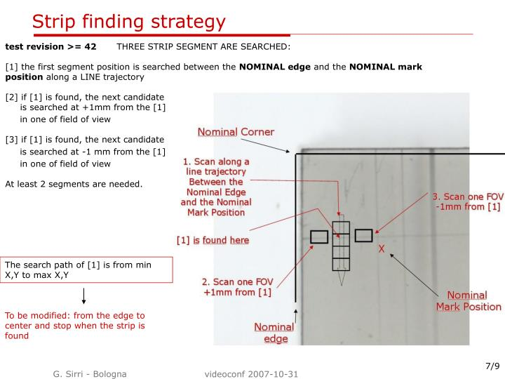 Strip finding strategy
