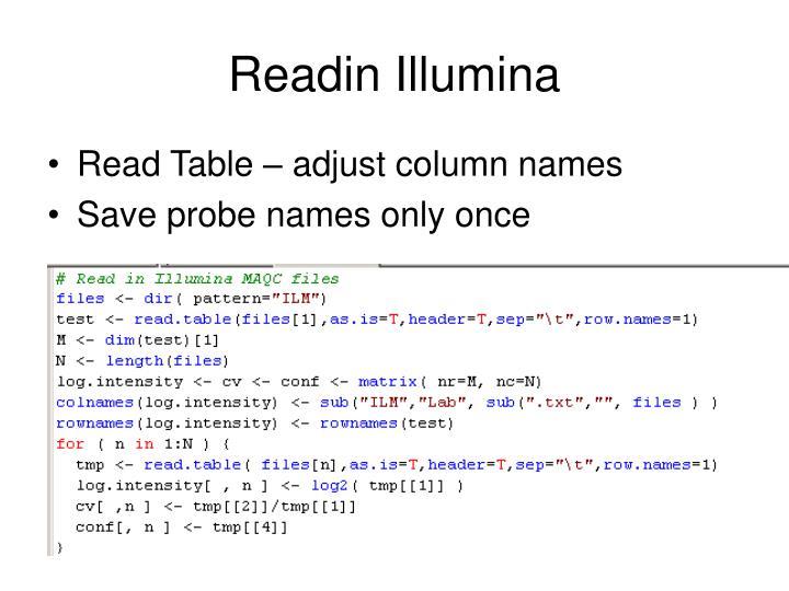 Readin illumina