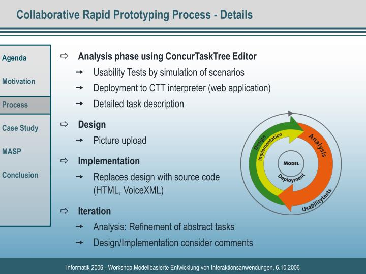 Collaborative Rapid Prototyping Process - Details