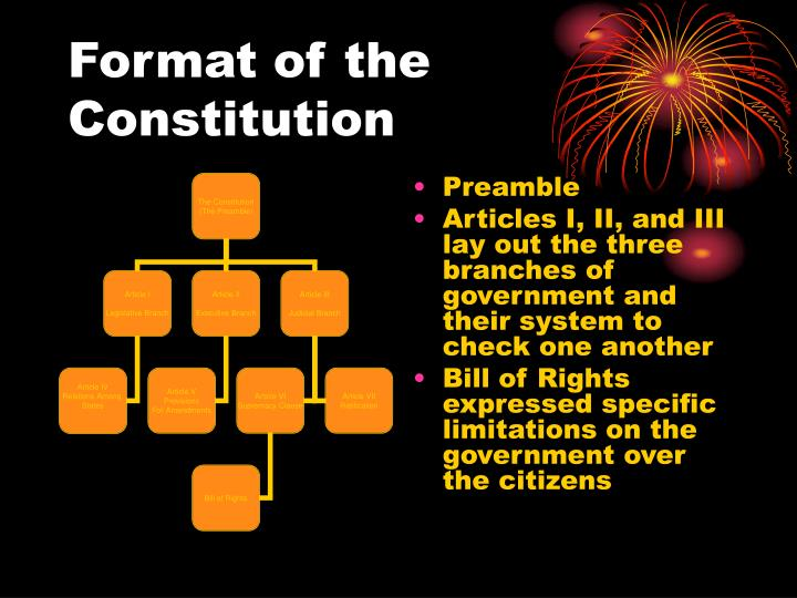 Format of the Constitution