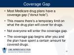 coverage gap
