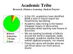 academic tribe research distance learning student projects