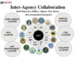 inter agency collaboration dod directive 3000 cc opens new doors