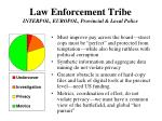 law enforcement tribe interpol europol provincial local police