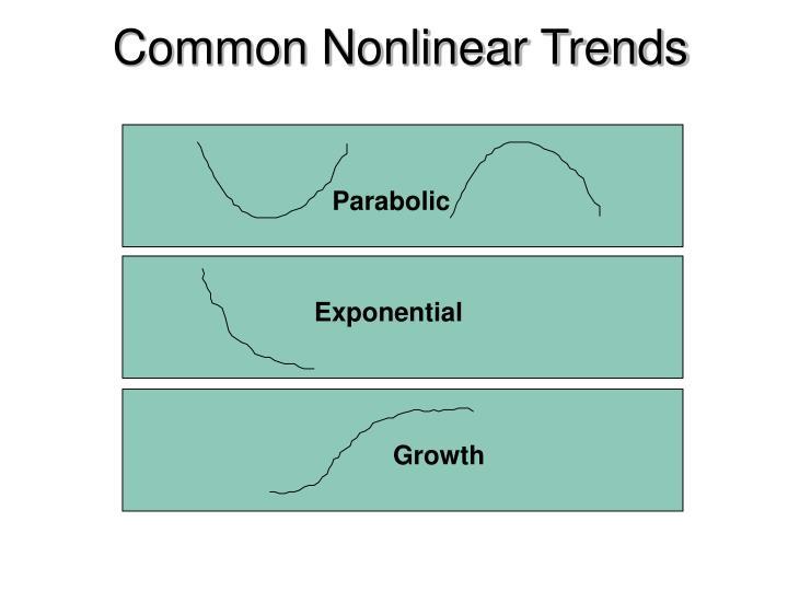 Common Nonlinear Trends