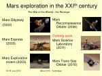 mars exploration in the xxi th century