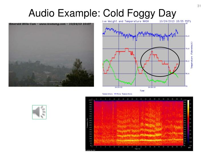 Audio Example: Cold Foggy Day