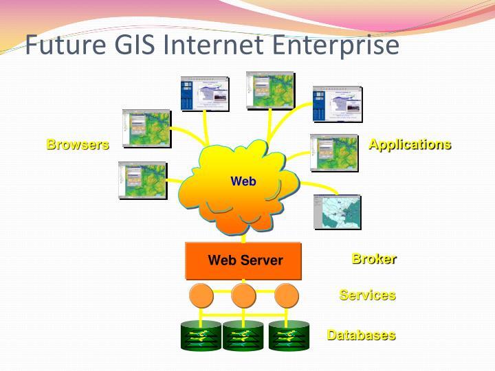 Future GIS Internet Enterprise