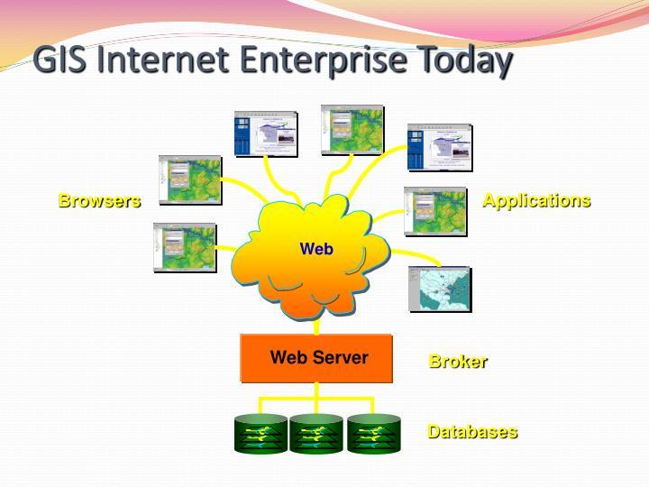 GIS Internet Enterprise Today