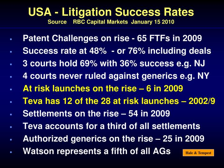 USA - Litigation Success Rates