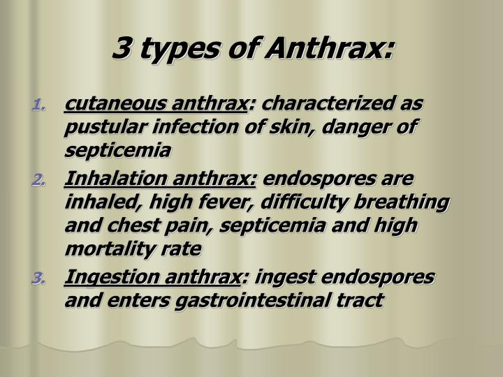 3 types of Anthrax: