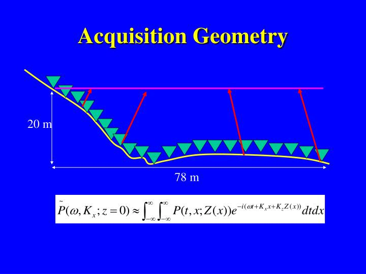 Acquisition Geometry