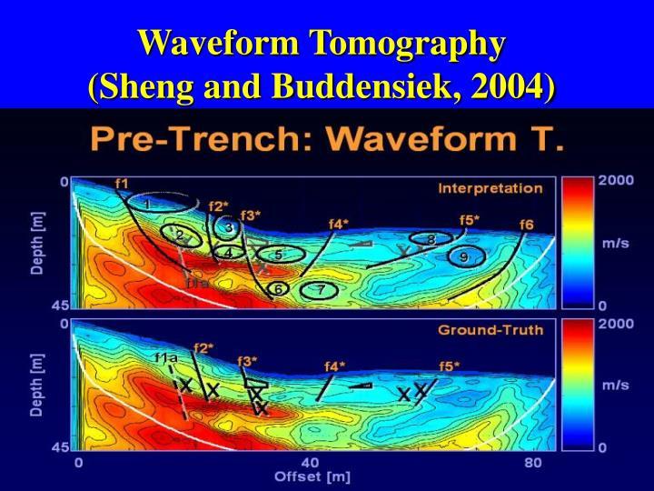 Waveform Tomography