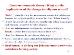 based on economic theory what are the implications of the change in religious norms