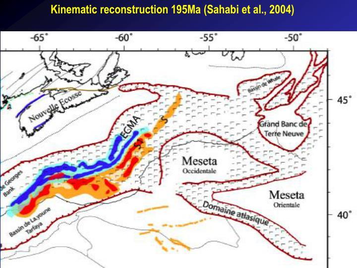 Kinematic reconstruction 195Ma (Sahabi et al., 2004)