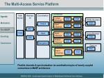 the multi access service platform