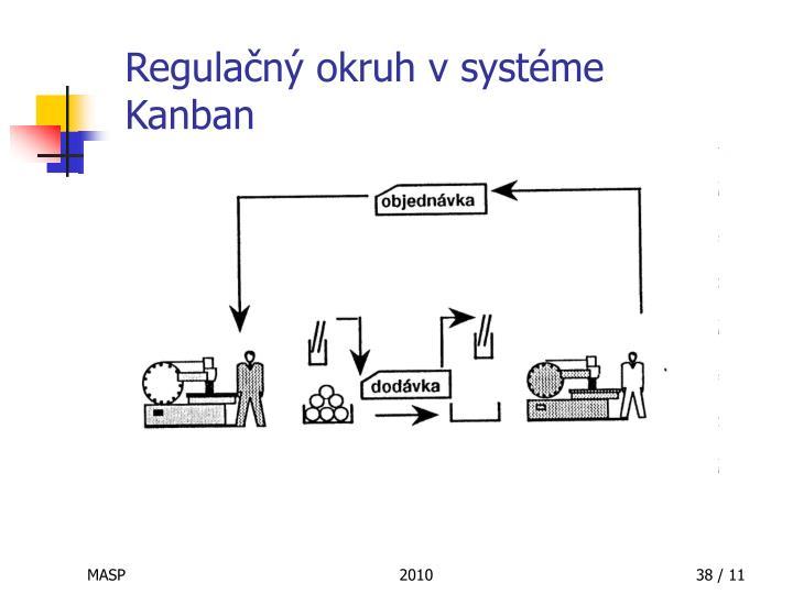 Regulačný okruh v systéme Kanban
