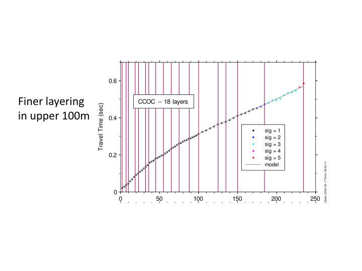 Finer layering in upper 100m