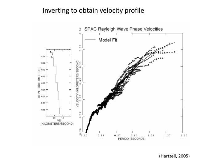 Inverting to obtain velocity profile