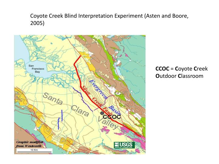 Coyote Creek Blind Interpretation Experiment (Asten and Boore, 2005)