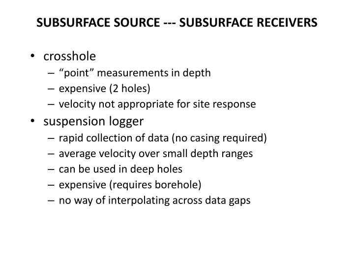 SUBSURFACE SOURCE --- SUBSURFACE RECEIVERS