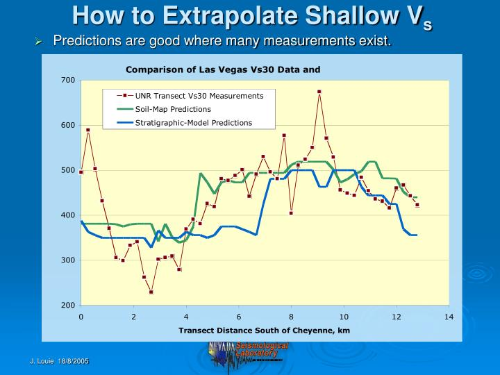 How to Extrapolate Shallow V