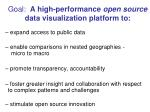 goal a high performance open source data visualization platform to