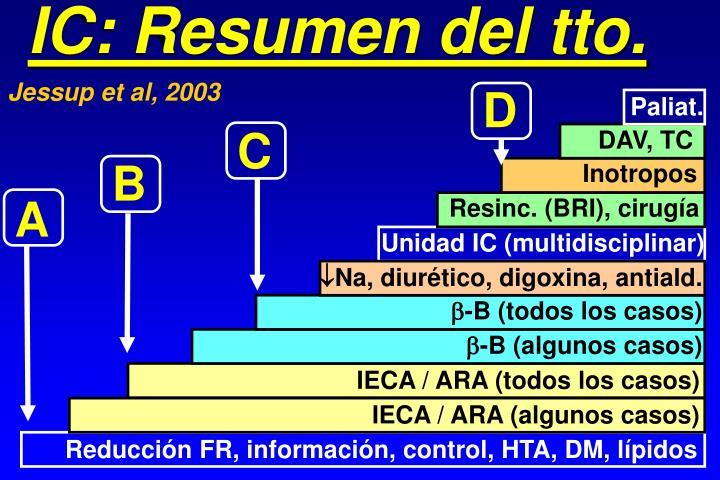 IC: Resumen del tto.