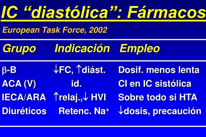 """IC """"diastólica"""": Fármacos"""